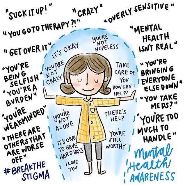#MentalHealthAwareness by Yuukon