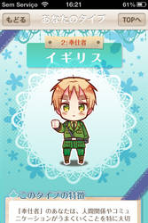England: Hetalia Diagnostic Personality Game by Kawaii-Mochii