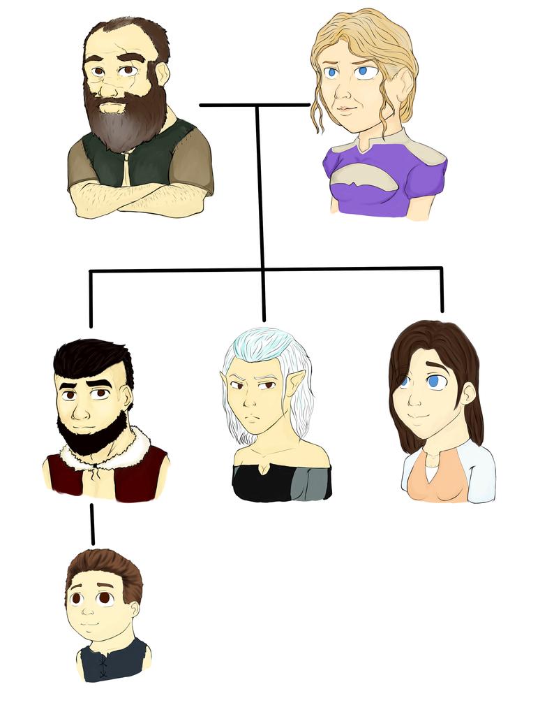 OC Family Tree by aLameUserName