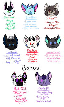 Tag Yourself (Edgy Furry Edition)
