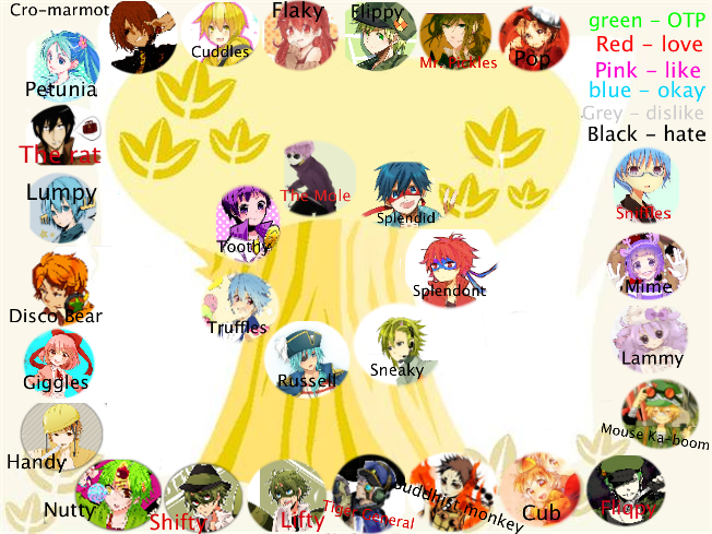 +Happy.Tree.Friends+ by Tunna10 on DeviantArt