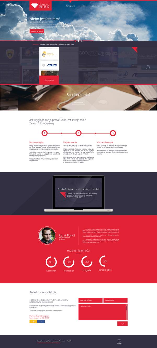 Portfolio 2014 by maqqwebdesign