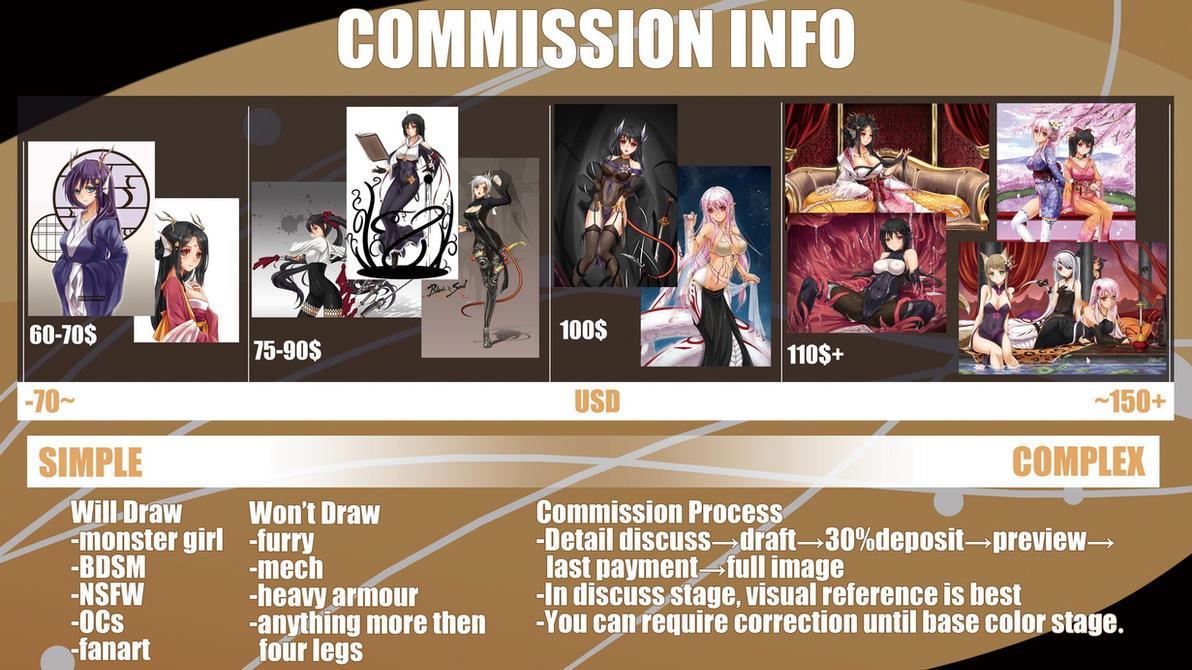 Commission Info-2017.3.9 by BanyeX