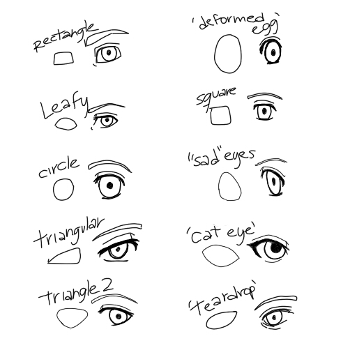 Shape Meaning In Art : Anime eye shape study by ingridpin on deviantart