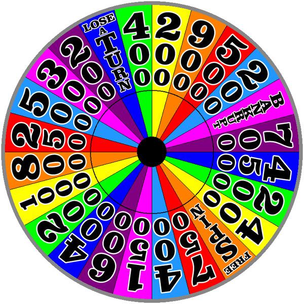 UK Wheel of Fortune by wheelgenius on deviantART