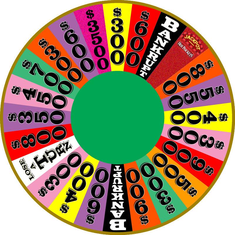 wheel of fortune jackpot round 2006
