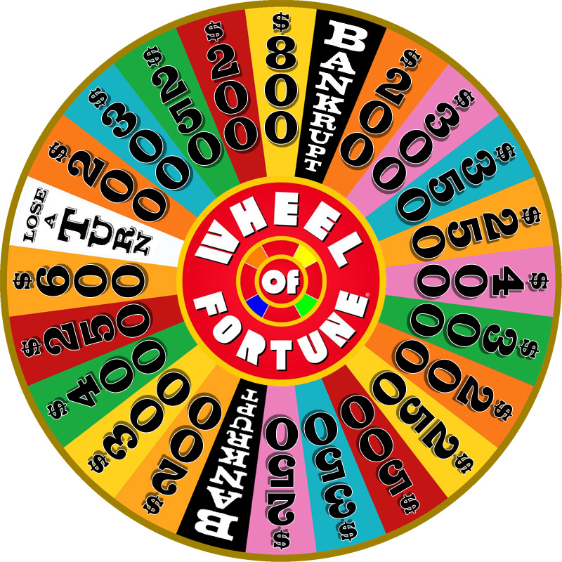 Place Wheel Of Fortune Answers Slubne Suknie Info