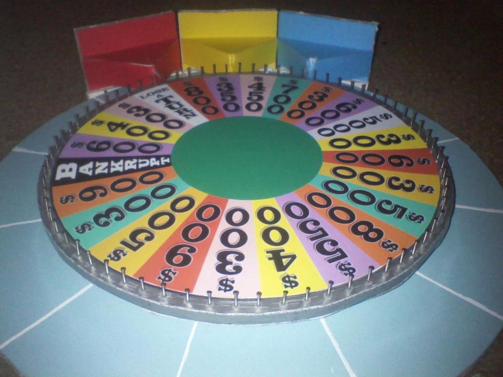 Wheel Of Fortune Model