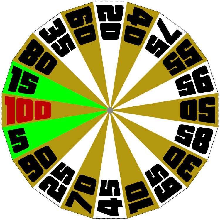TPIR Big wheel right side by wheelgenius