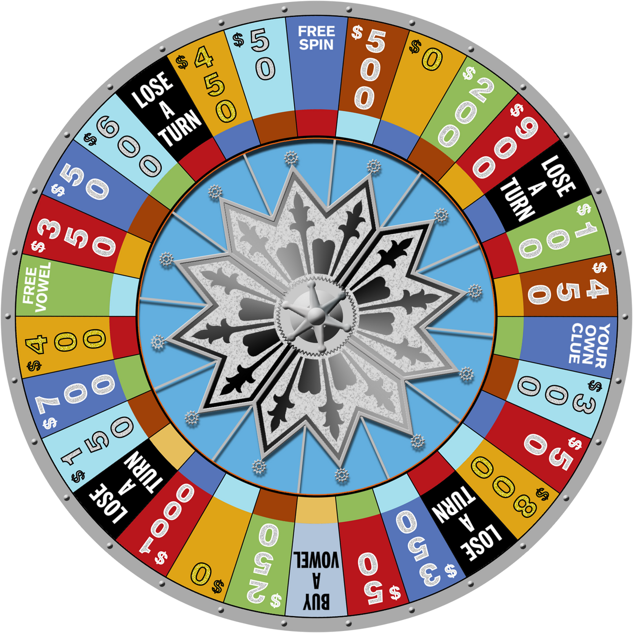 Wheel of Fortune | Euro Palace Casino Blog