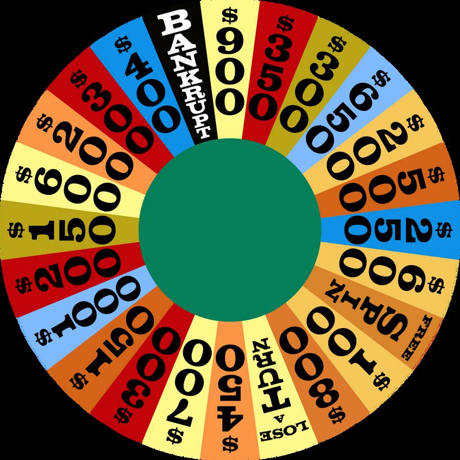 hour long wheel 1975 round 1 by wheelgenius on deviantart Money Wheel Clip Art Spinning Wheel Clip Art