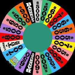 Season 33 Wheel - round 4