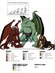 Gargoyles size and color chart - 3