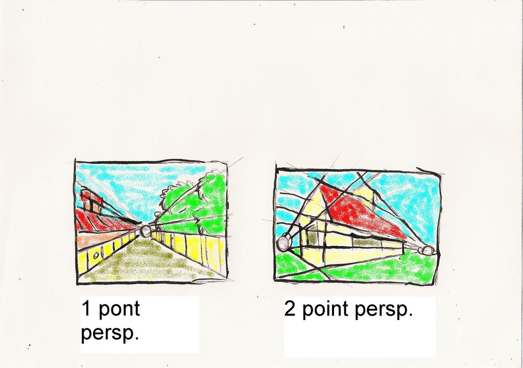 1 And 2 Point Perspective by BlackFoxAsakura