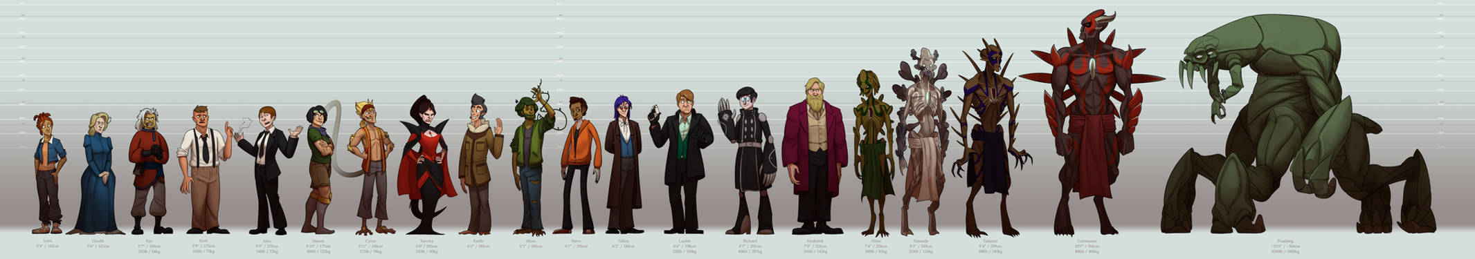 Many Worlds Height Chart