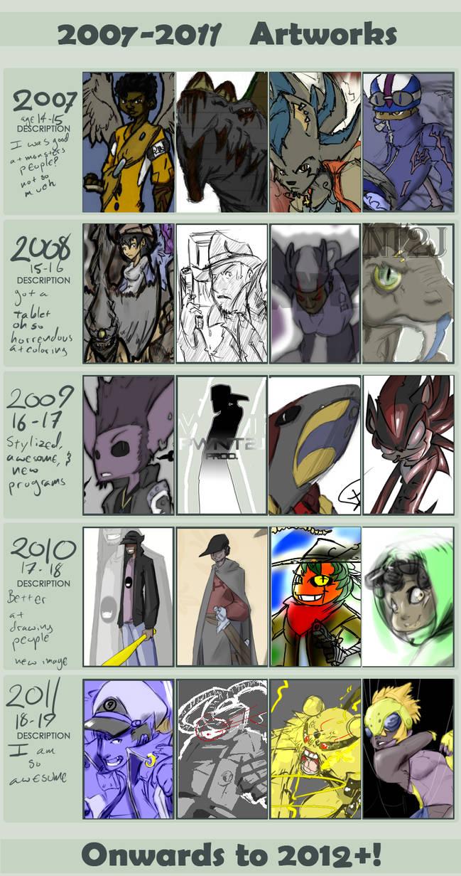 Progression of 4 years