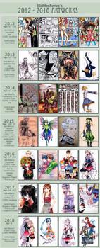 Art Improvement Meme: HiddenService - 2012 to 2018