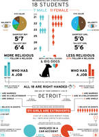 A TALE OF 2 GENDERS INFOGRAPHIC by zerofiction