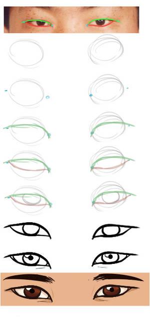 Eye Tutorial series 1