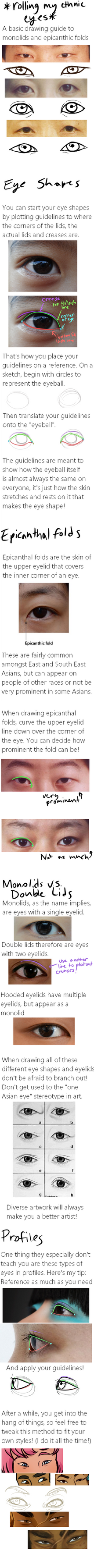 the all expansive 'asian' eye drawing guidei