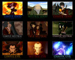Avatar Alignments - Fire Nation