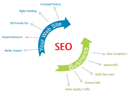 Seo by AronWebSolution