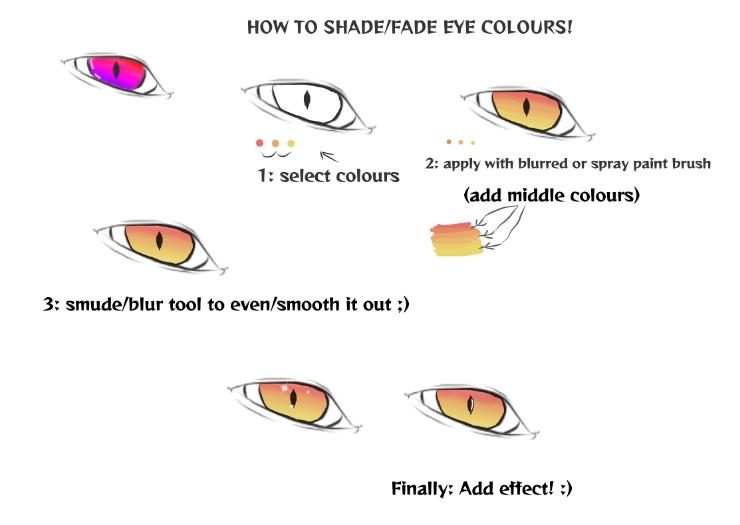 Eye Stuff by HarleyFur