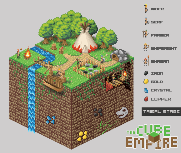 Cube Empire: Tribal Stage by godofchaosvn