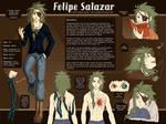 Character Sheet - Felipe