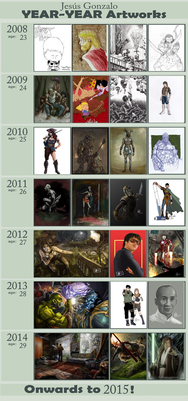 My 6 years of art by padraven