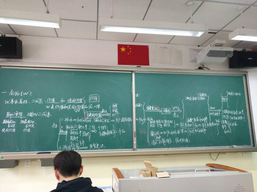 Let's see the Chinese students' life! by OMGSWT