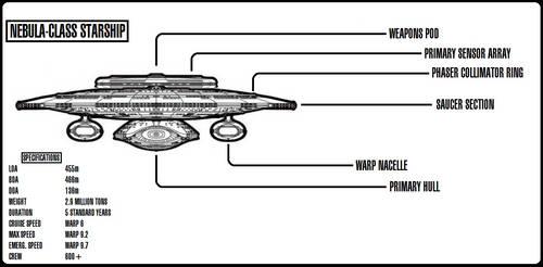 Nebula Class Starship Star Trek UFP TNG