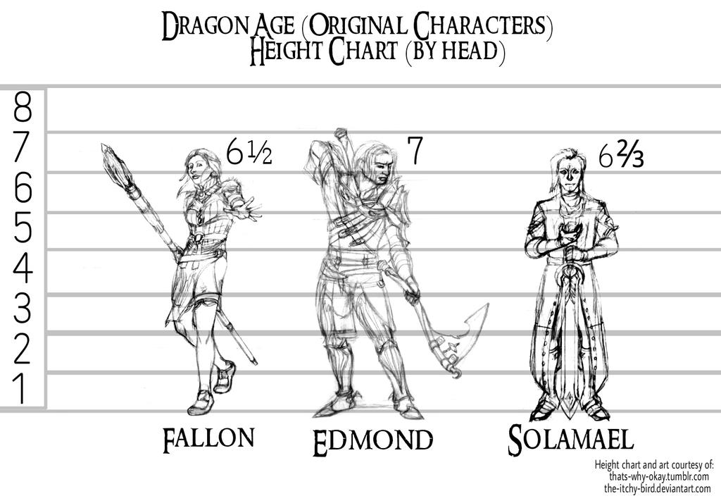 Character Height Chart (Dragon Age) by The-Itchy-Bird on DeviantArt