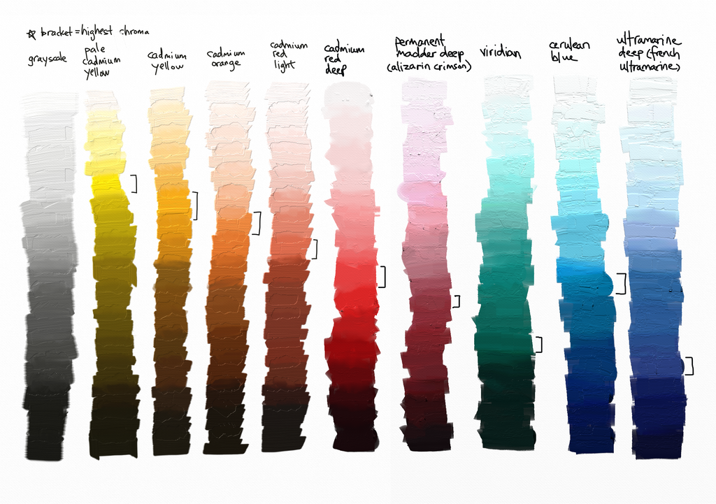 Color value scales inspire artists to grow their skills ...