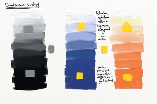Simultaneous Contrast (VII.IV.II) by theThirdCartel