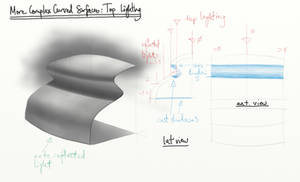 3.10 More Complex Curved Surfaces, Top Lighting
