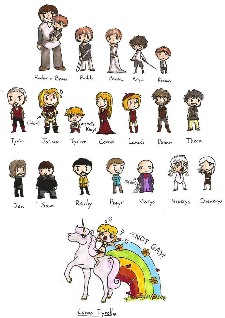 Game of Thrones characters by LookAnOwl on DeviantArt
