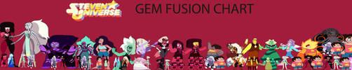 Gem Fusion Update (THIS TOOK ALL NIGHT!) by SkekMara