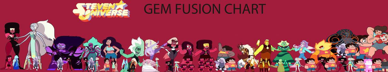 Gem Fusion Chart Update (LONG OVERDUE!!)