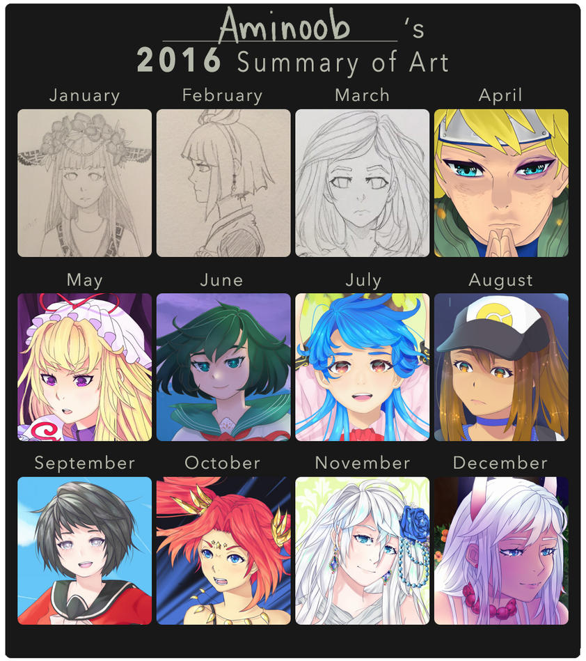 2016 Summary of Art by Aminoob