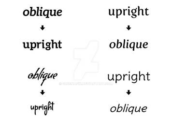 Oblique font to upright - Illustrator - Tutorial