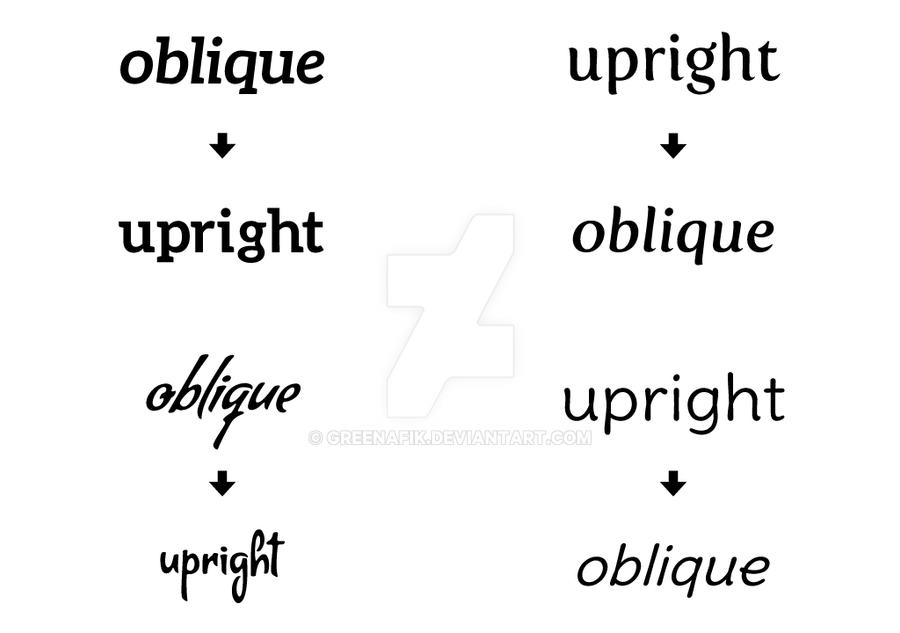 Oblique font to upright - Illustrator - Tutorial by Greenafik