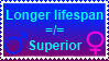 Longer lifespan =/= Superior stamp