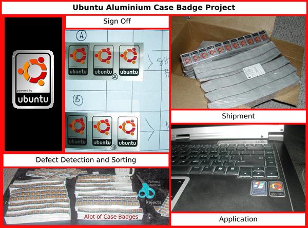 Ubuntu Case Badge Project by doctormo