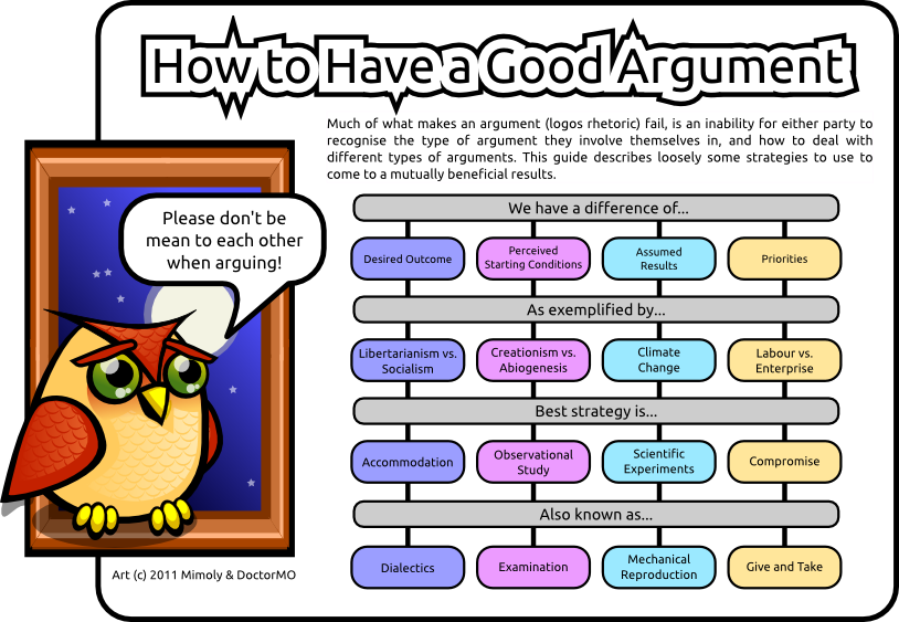 How To Have A Good Argument By Doctormo On Deviantart