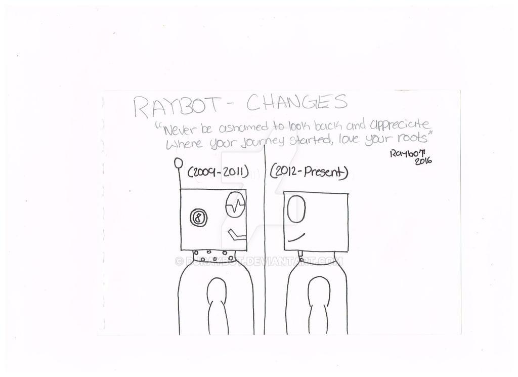 Changes by DJRaybot
