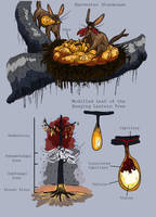 Harvester Starmouse and Hanging Lantern Tree by Malicious-Monkey