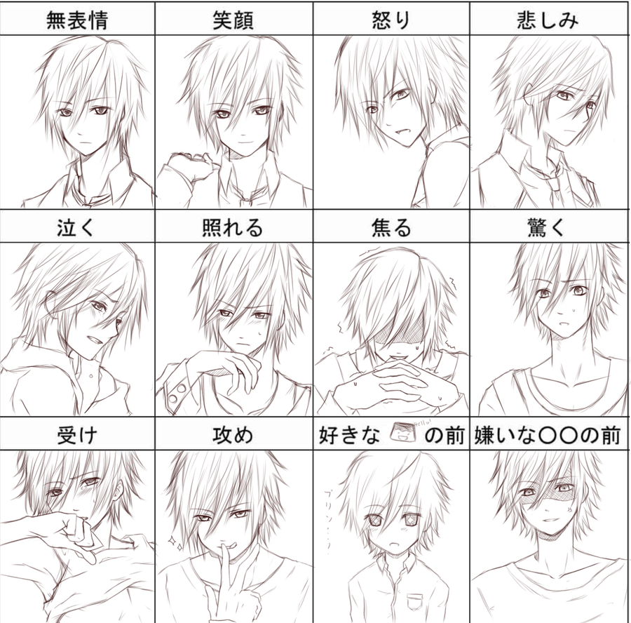 Expression chart Subaru by masahirosaitou on DeviantArt