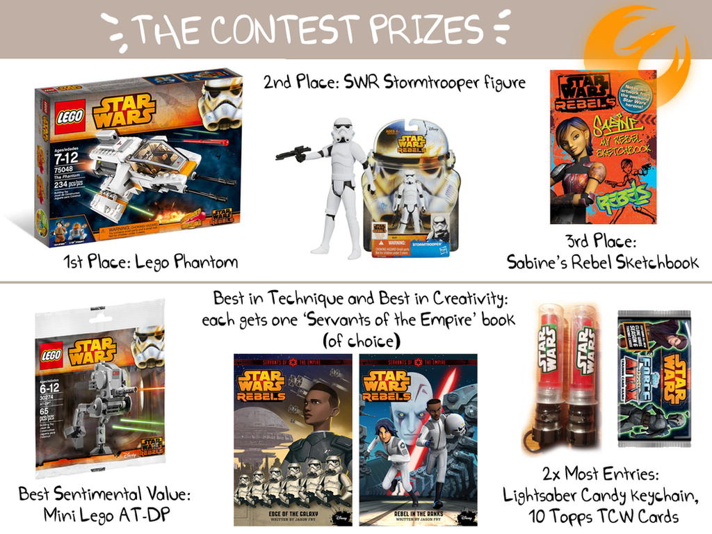 Contest Prizes by Teq-Uila