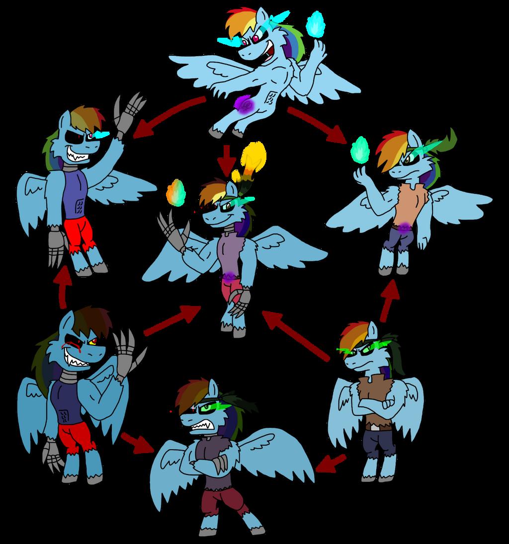 Hexafusion Meme (Rainbow Titan Forms) By Alexeigribanov On
